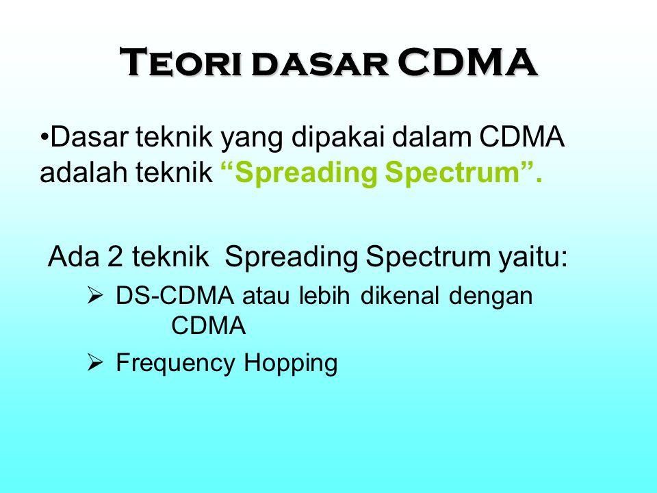 """Teori dasar CDMA Dasar teknik yang dipakai dalam CDMA adalah teknik """"Spreading Spectrum"""". Ada 2 teknik Spreading Spectrum yaitu:  DS-CDMA atau lebih"""