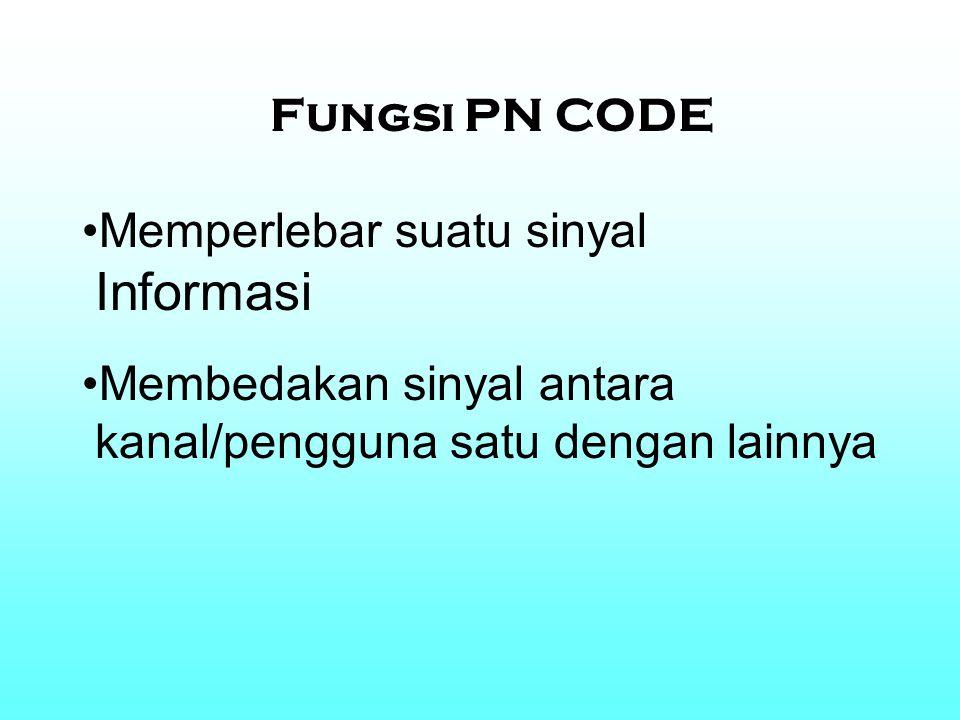 Fungsi PN CODE Memperlebar suatu sinyal Informasi Membedakan sinyal antara kanal/pengguna satu dengan lainnya