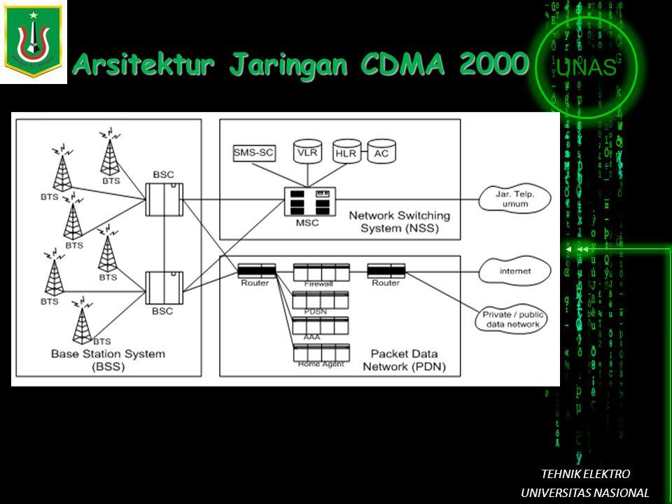 UNAS TEHNIK ELEKTRO UNIVERSITAS NASIONAL Arsitektur Jaringan CDMA 2000