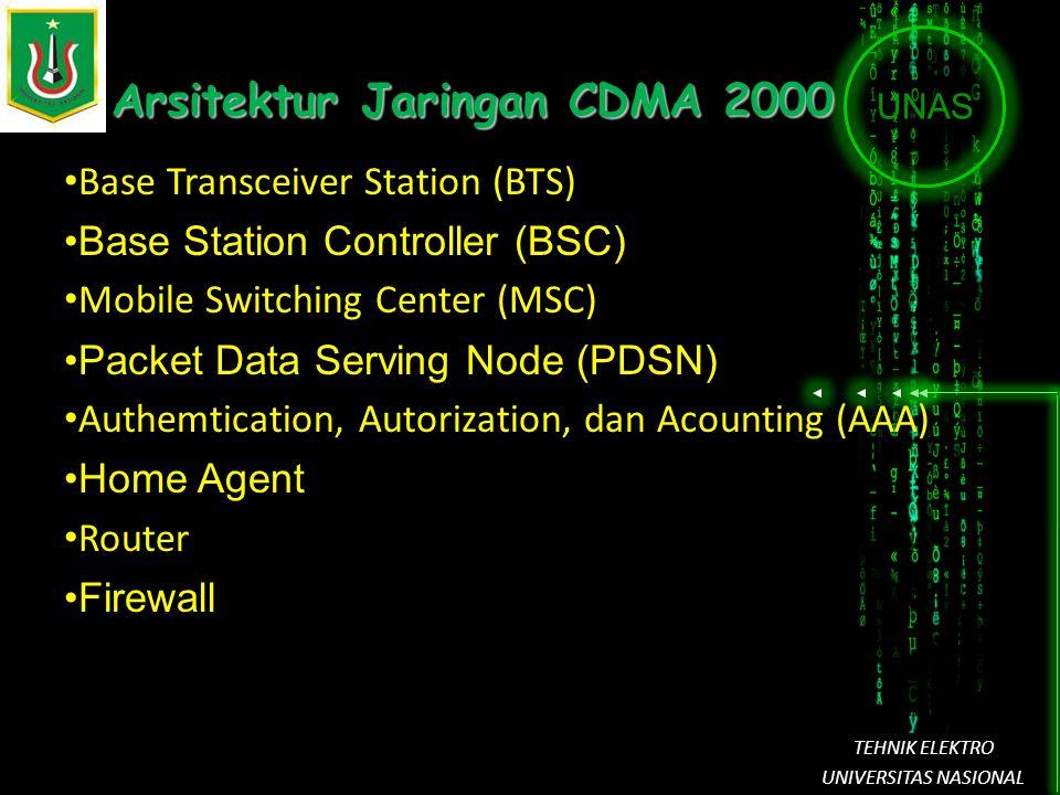 UNAS TEHNIK ELEKTRO UNIVERSITAS NASIONAL Indikator CDMA 2000 Frame Error Rate (FER) Receive Signal Strenght Indikator (RSSI)