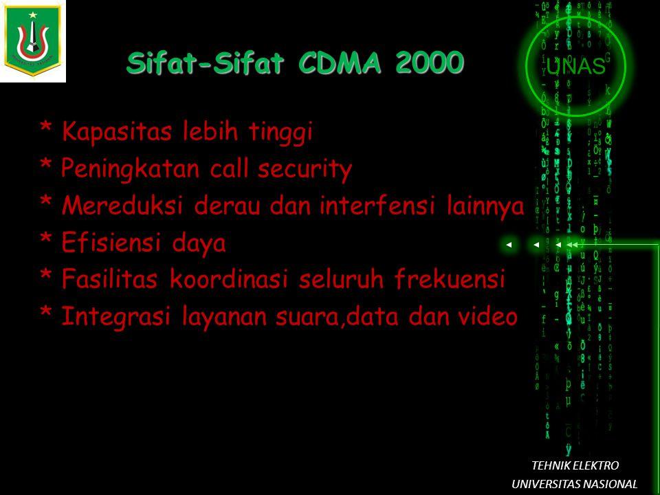 UNAS TEHNIK ELEKTRO UNIVERSITAS NASIONAL Sifat-Sifat CDMA 2000 * Kapasitas lebih tinggi * Peningkatan call security * Mereduksi derau dan interfensi l