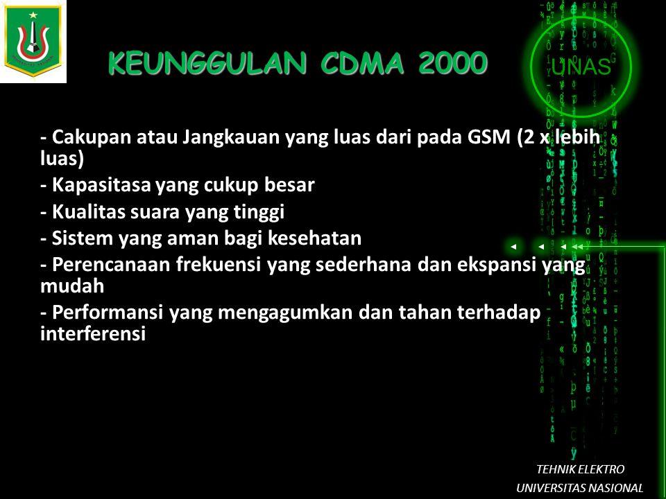 UNAS TEHNIK ELEKTRO UNIVERSITAS NASIONAL KEUNGGULAN CDMA 2000 - Cakupan atau Jangkauan yang luas dari pada GSM (2 x lebih luas) - Kapasitasa yang cuku