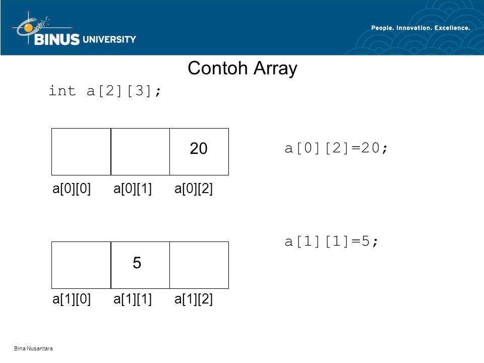 Bina Nusantara Contoh Array int a[2][3]; a[0][0]a[0][1]a[0][2] a[1][0]a[1][1]a[1][2] a[0][2]=20; a[1][1]=5; 20 5