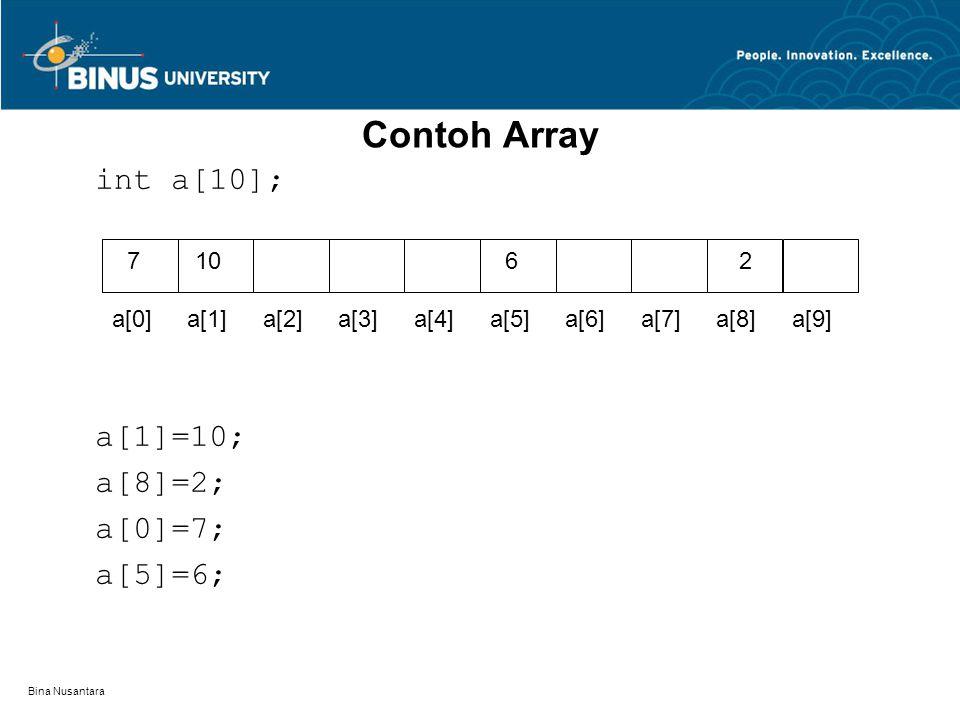 Bina Nusantara Contoh Array int a[10]; a[0]a[1]a[2]a[3]a[4]a[5]a[6]a[7]a[8]a[9] a[1]=10; a[8]=2; a[0]=7; a[5]=6; 10726