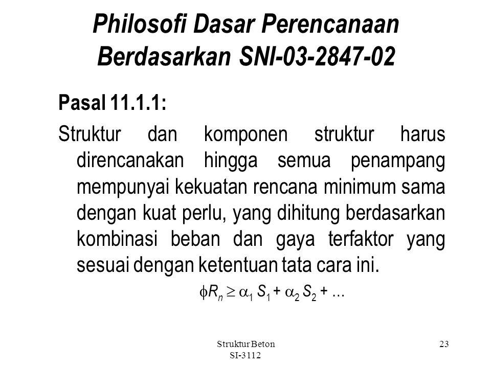 Struktur Beton SI-3112 23 Philosofi Dasar Perencanaan Berdasarkan SNI-03-2847-02 Pasal 11.1.1: Struktur dan komponen struktur harus direncanakan hingga semua penampang mempunyai kekuatan rencana minimum sama dengan kuat perlu, yang dihitung berdasarkan kombinasi beban dan gaya terfaktor yang sesuai dengan ketentuan tata cara ini.