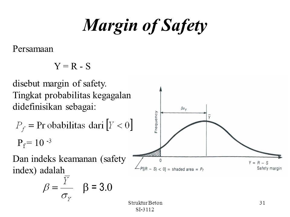 Struktur Beton SI-3112 31 Margin of Safety Persamaan Y = R - S disebut margin of safety.