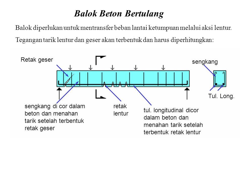 Balok diperlukan untuk mentransfer beban lantai ketumpuan melalui aksi lentur.