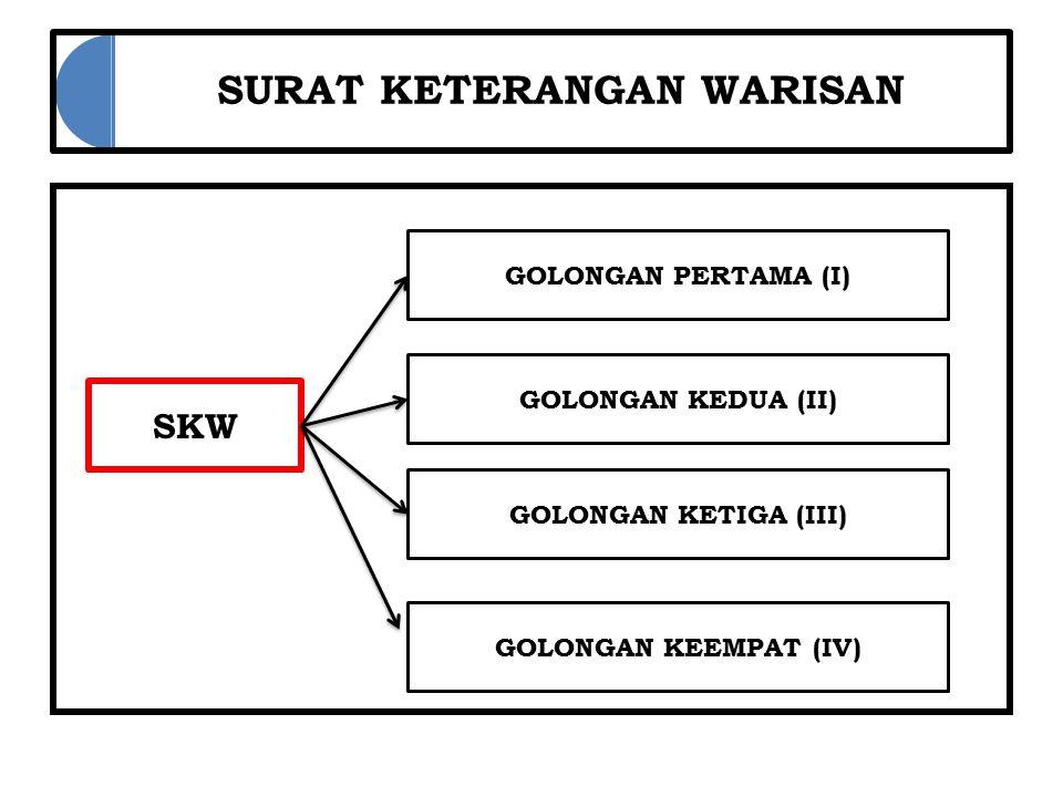 SURAT KETERANGAN WARISAN SKW GOLONGAN PERTAMA (I) GOLONGAN KEDUA (II) GOLONGAN KETIGA (III) GOLONGAN KEEMPAT (IV)