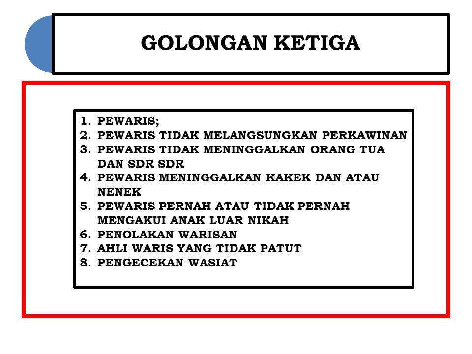GOLONGAN KETIGA 1.PEWARIS; 2.PEWARIS TIDAK MELANGSUNGKAN PERKAWINAN 3.PEWARIS TIDAK MENINGGALKAN ORANG TUA DAN SDR SDR 4.PEWARIS MENINGGALKAN KAKEK DA