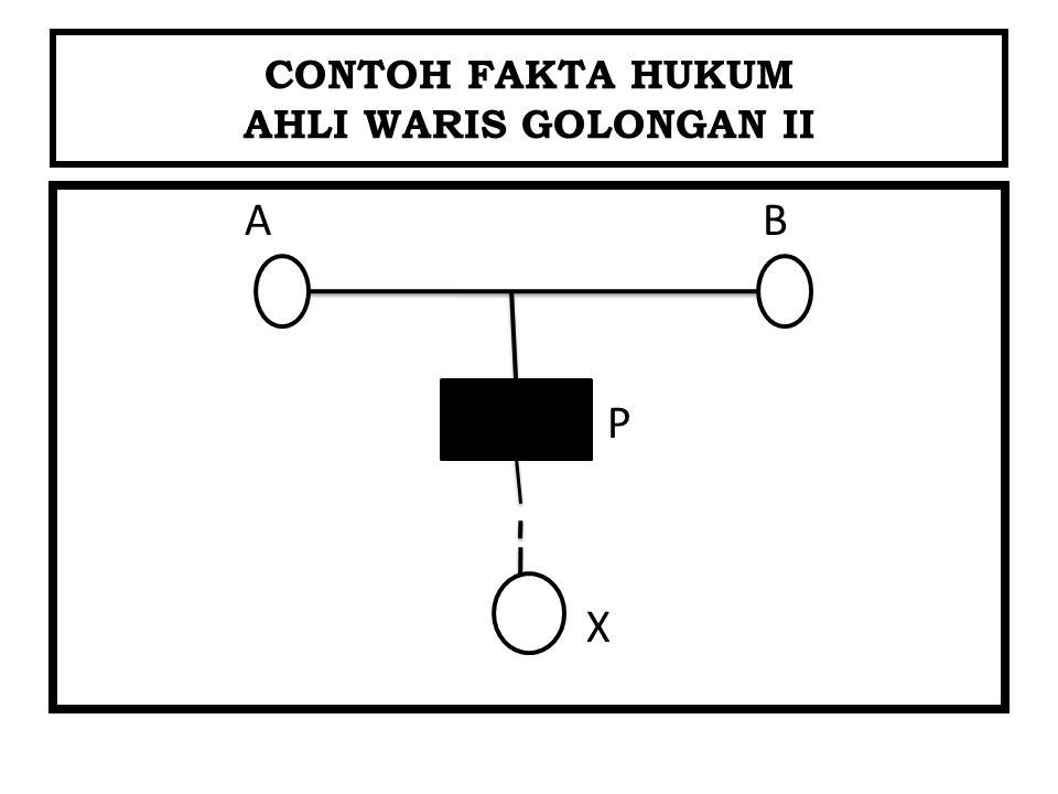CONTOH FAKTA HUKUM AHLI WARIS GOLONGAN II A B P X