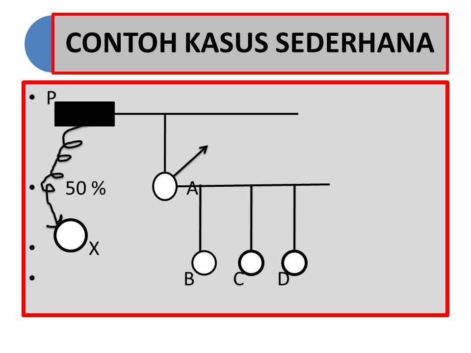 CONTOH KASUS SEDERHANA P 50 % A X B C D