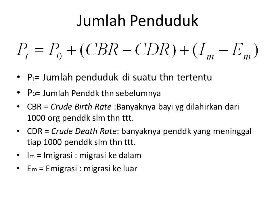 Jumlah Penduduk P t = Jumlah penduduk di suatu thn tertentu P 0 = Jumlah Penddk thn sebelumnya CBR = Crude Birth Rate :Banyaknya bayi yg dilahirkan da