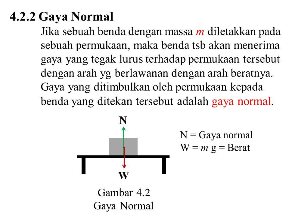 4.2.2 Gaya Normal Jika sebuah benda dengan massa m diletakkan pada sebuah permukaan, maka benda tsb akan menerima gaya yang tegak lurus terhadap permu