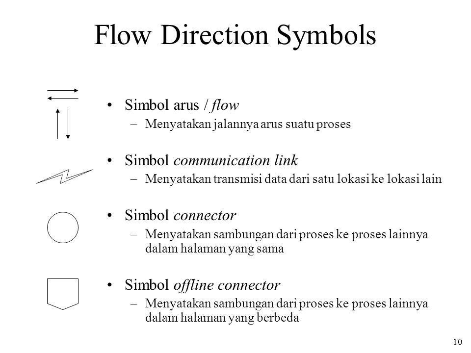 10 Flow Direction Symbols Simbol arus / flow –Menyatakan jalannya arus suatu proses Simbol communication link –Menyatakan transmisi data dari satu lokasi ke lokasi lain Simbol connector –Menyatakan sambungan dari proses ke proses lainnya dalam halaman yang sama Simbol offline connector –Menyatakan sambungan dari proses ke proses lainnya dalam halaman yang berbeda