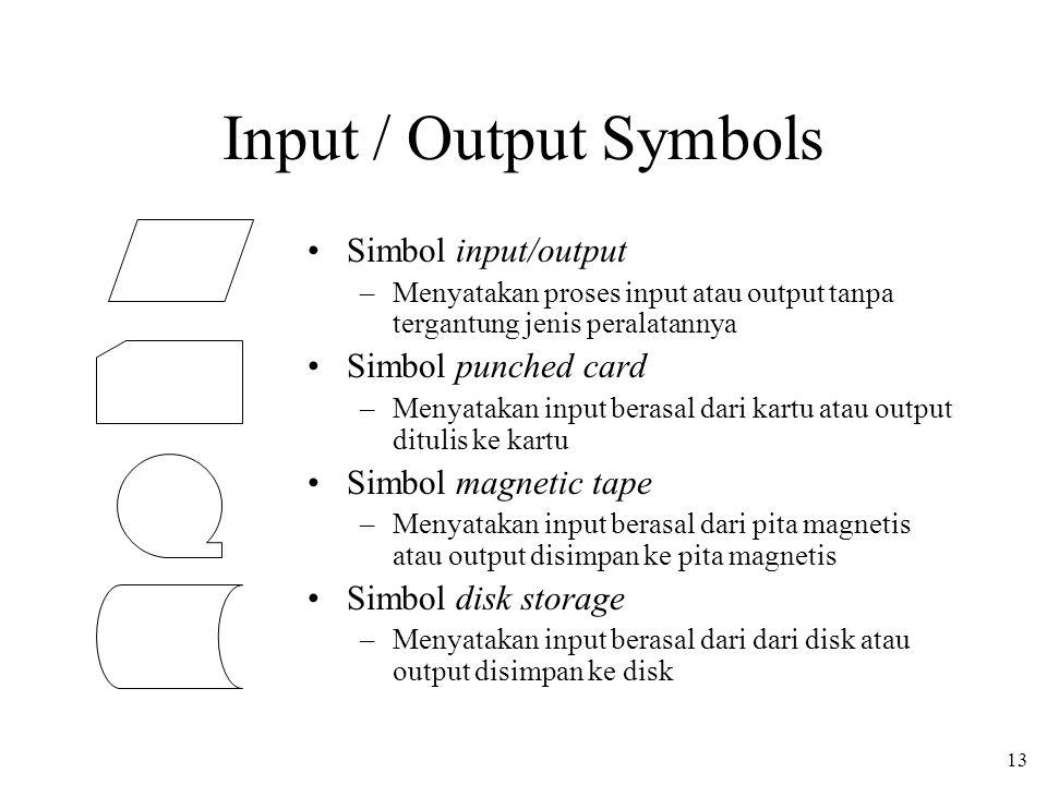 13 Input / Output Symbols Simbol input/output –Menyatakan proses input atau output tanpa tergantung jenis peralatannya Simbol punched card –Menyatakan input berasal dari kartu atau output ditulis ke kartu Simbol magnetic tape –Menyatakan input berasal dari pita magnetis atau output disimpan ke pita magnetis Simbol disk storage –Menyatakan input berasal dari dari disk atau output disimpan ke disk