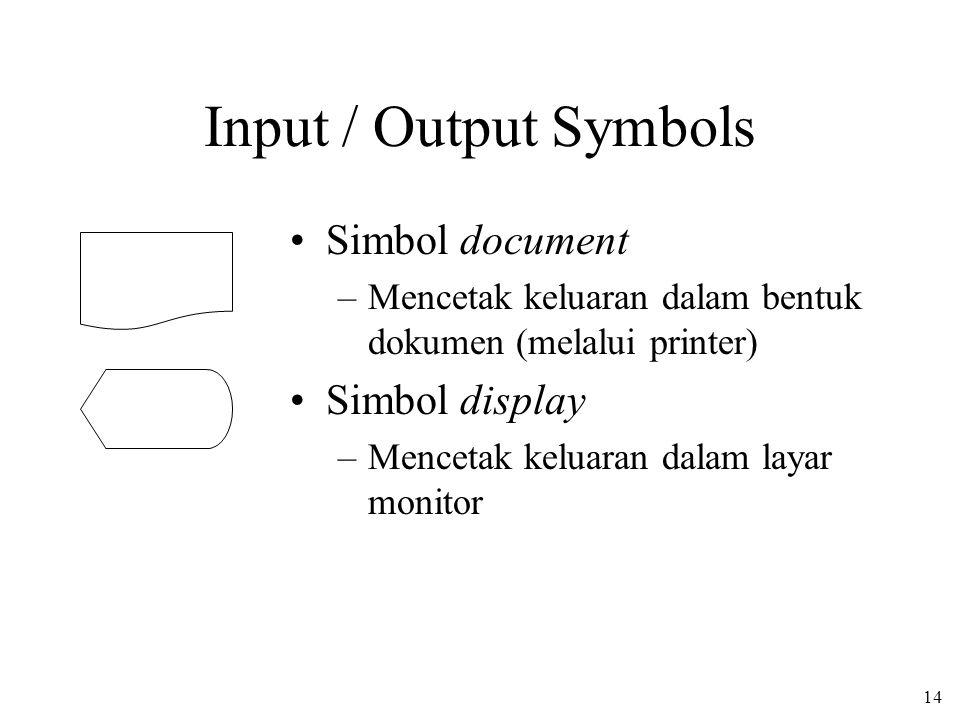 14 Input / Output Symbols Simbol document –Mencetak keluaran dalam bentuk dokumen (melalui printer) Simbol display –Mencetak keluaran dalam layar monitor