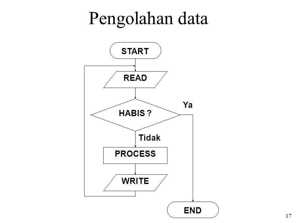 17 Pengolahan data START READ HABIS ? PROCESS WRITE END Tidak Ya