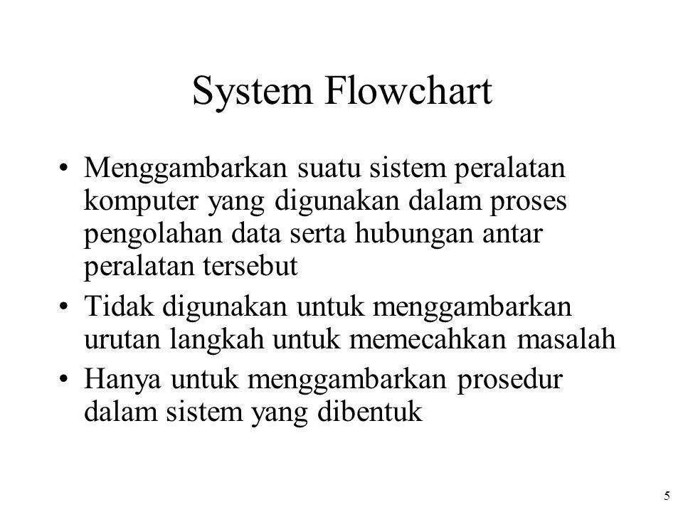 5 System Flowchart Menggambarkan suatu sistem peralatan komputer yang digunakan dalam proses pengolahan data serta hubungan antar peralatan tersebut Tidak digunakan untuk menggambarkan urutan langkah untuk memecahkan masalah Hanya untuk menggambarkan prosedur dalam sistem yang dibentuk