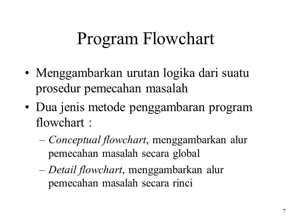 7 Program Flowchart Menggambarkan urutan logika dari suatu prosedur pemecahan masalah Dua jenis metode penggambaran program flowchart : –Conceptual flowchart, menggambarkan alur pemecahan masalah secara global –Detail flowchart, menggambarkan alur pemecahan masalah secara rinci