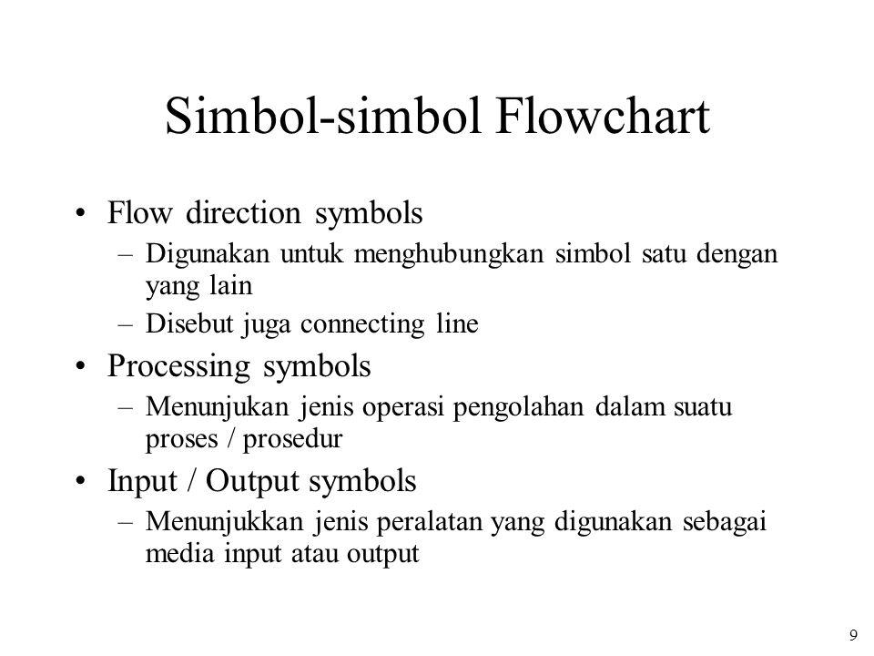 9 Simbol-simbol Flowchart Flow direction symbols –Digunakan untuk menghubungkan simbol satu dengan yang lain –Disebut juga connecting line Processing symbols –Menunjukan jenis operasi pengolahan dalam suatu proses / prosedur Input / Output symbols –Menunjukkan jenis peralatan yang digunakan sebagai media input atau output