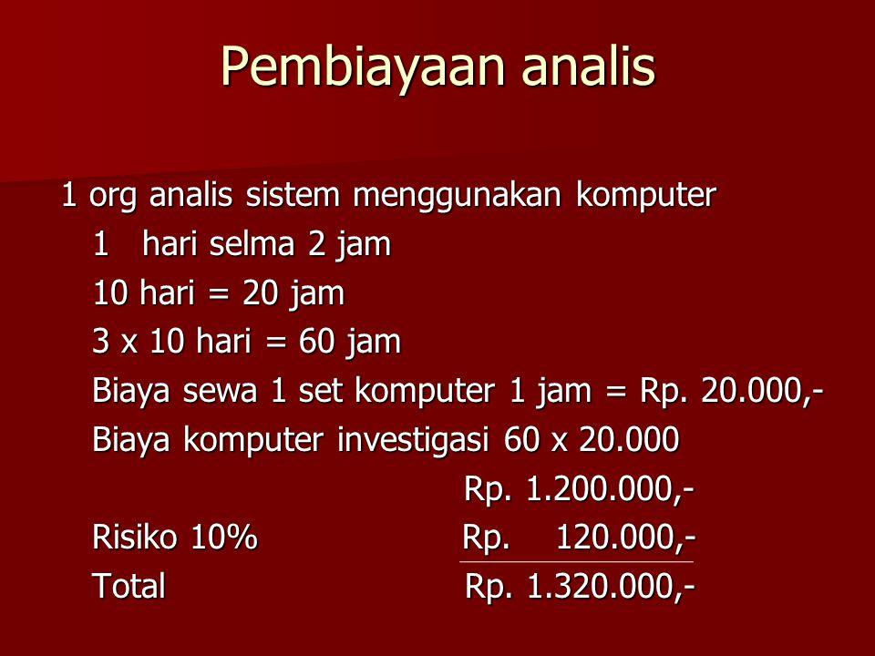 Pembiayaan analis 1 org analis sistem menggunakan komputer 1 hari selma 2 jam 1 hari selma 2 jam 10 hari = 20 jam 10 hari = 20 jam 3 x 10 hari = 60 jam 3 x 10 hari = 60 jam Biaya sewa 1 set komputer 1 jam = Rp.