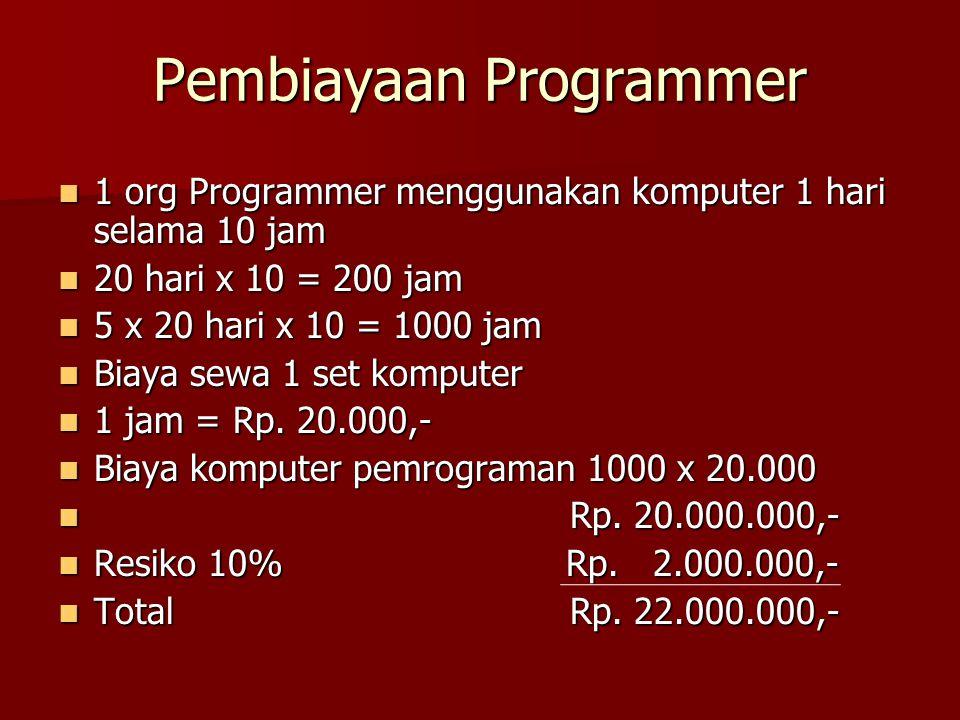 Pembiayaan Programmer 1 org Programmer menggunakan komputer 1 hari selama 10 jam 1 org Programmer menggunakan komputer 1 hari selama 10 jam 20 hari x 10 = 200 jam 20 hari x 10 = 200 jam 5 x 20 hari x 10 = 1000 jam 5 x 20 hari x 10 = 1000 jam Biaya sewa 1 set komputer Biaya sewa 1 set komputer 1 jam = Rp.