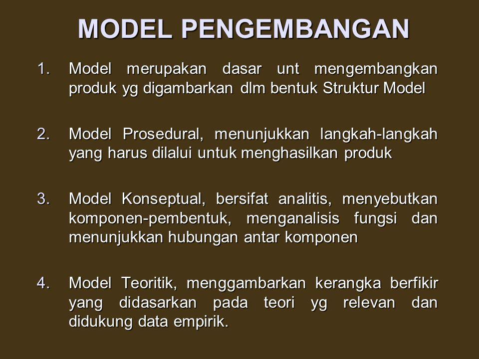 METODE PENELITIAN PENGEMBANGAN MEMUAT 3 KOMPONEN 1.Model Pengembangan 2.Prosedur Pengembangan 3.Uji Coba Produk: –desain ujicoba –Subyek ujicoba –Jeni