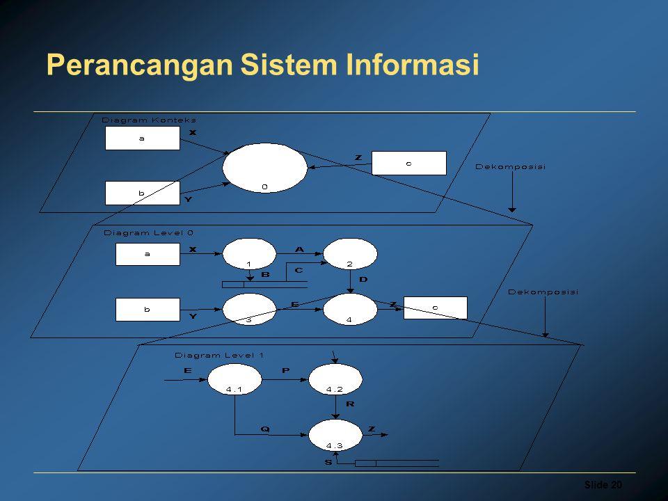 Slide 20 Perancangan Sistem Informasi
