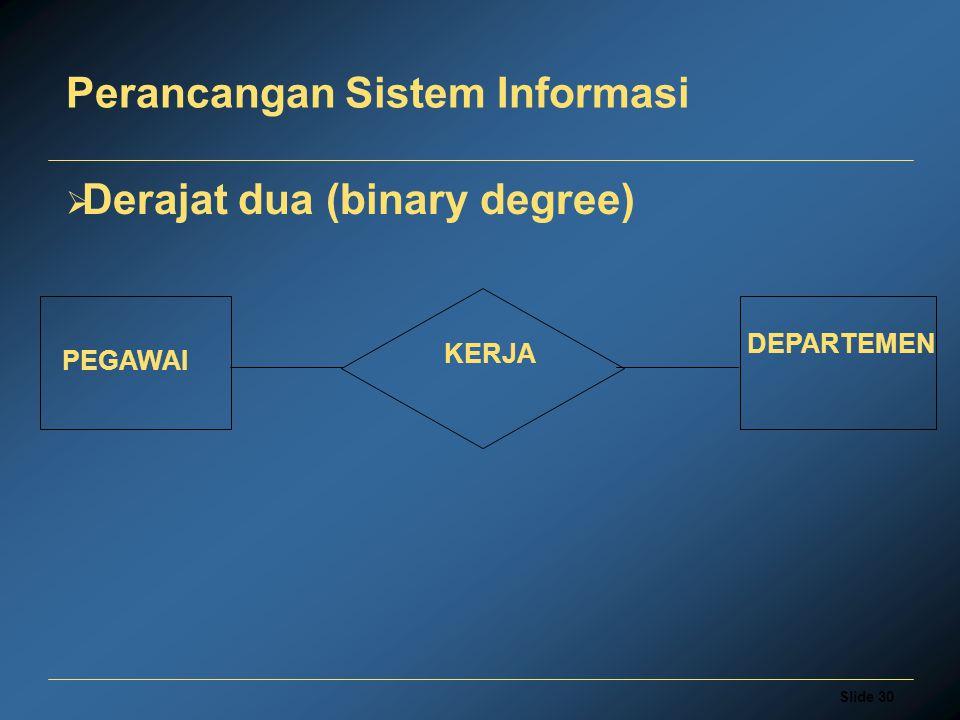 Slide 30 Perancangan Sistem Informasi  Derajat dua (binary degree) PEGAWAI KERJA DEPARTEMEN