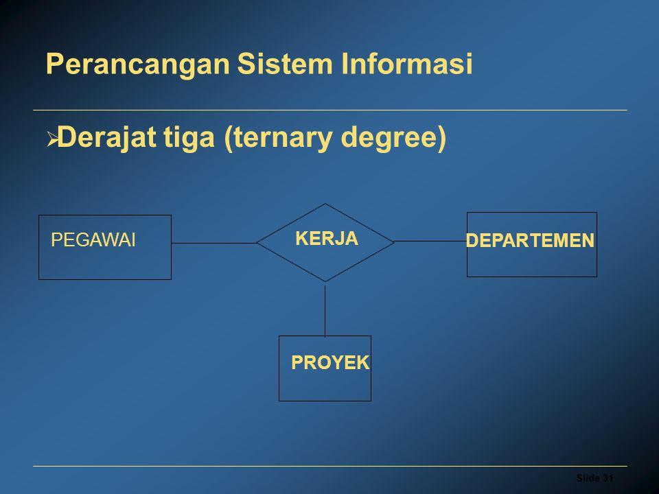 Slide 31 Perancangan Sistem Informasi  Derajat tiga (ternary degree) KERJA PROYEK DEPARTEMEN PEGAWAI