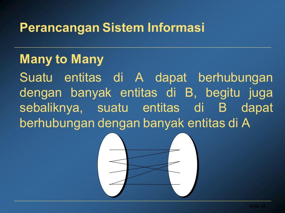 Slide 35 Perancangan Sistem Informasi Many to Many Suatu entitas di A dapat berhubungan dengan banyak entitas di B, begitu juga sebaliknya, suatu enti