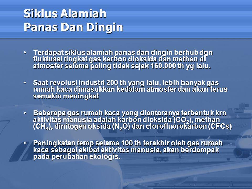 Siklus Alamiah Panas Dan Dingin Terdapat siklus alamiah panas dan dingin berhub dgn fluktuasi tingkat gas karbon dioksida dan methan di atmosfer selam