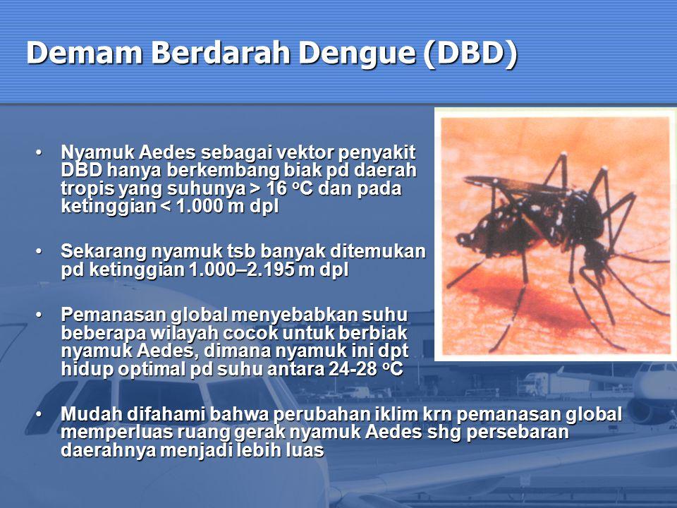 Demam Berdarah Dengue (DBD) Nyamuk Aedes sebagai vektor penyakit DBD hanya berkembang biak pd daerah tropis yang suhunya > 16 o C dan pada ketinggian
