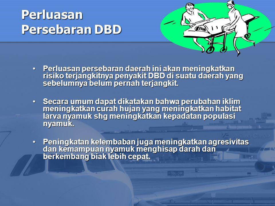 Perluasan Persebaran DBD Perluasan persebaran daerah ini akan meningkatkan risiko terjangkitnya penyakit DBD di suatu daerah yang sebelumnya belum per