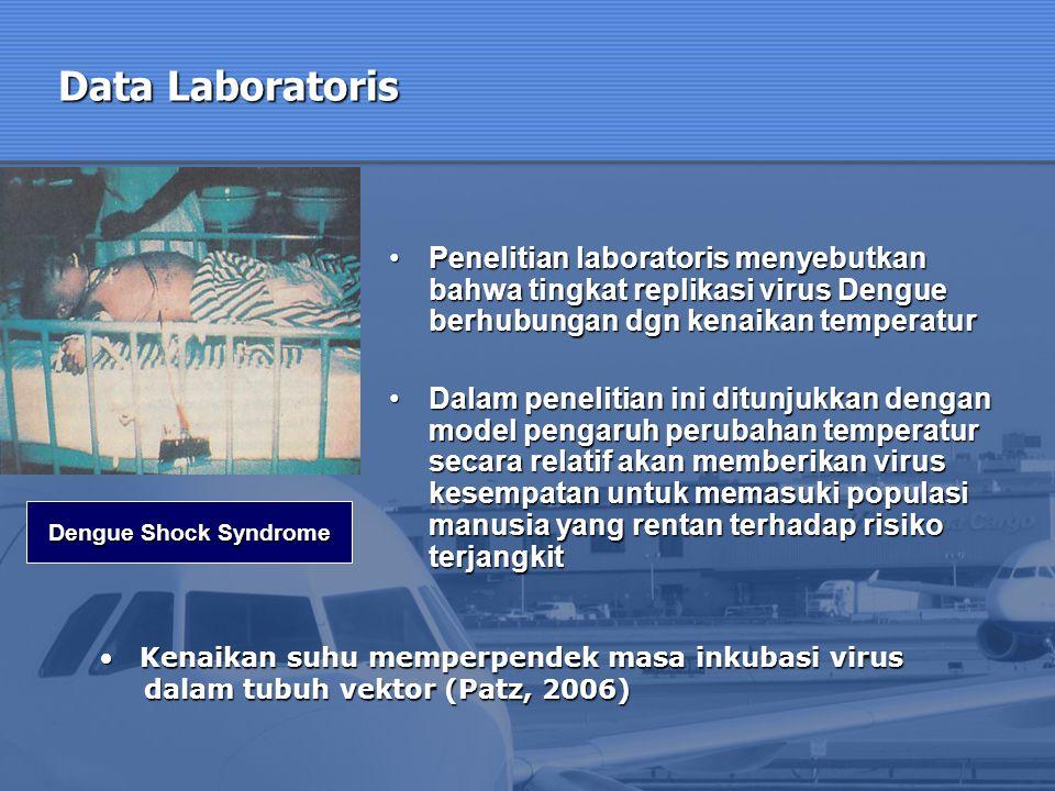 Data Laboratoris Data Laboratoris Penelitian laboratoris menyebutkan bahwa tingkat replikasi virus Dengue berhubungan dgn kenaikan temperaturPenelitia