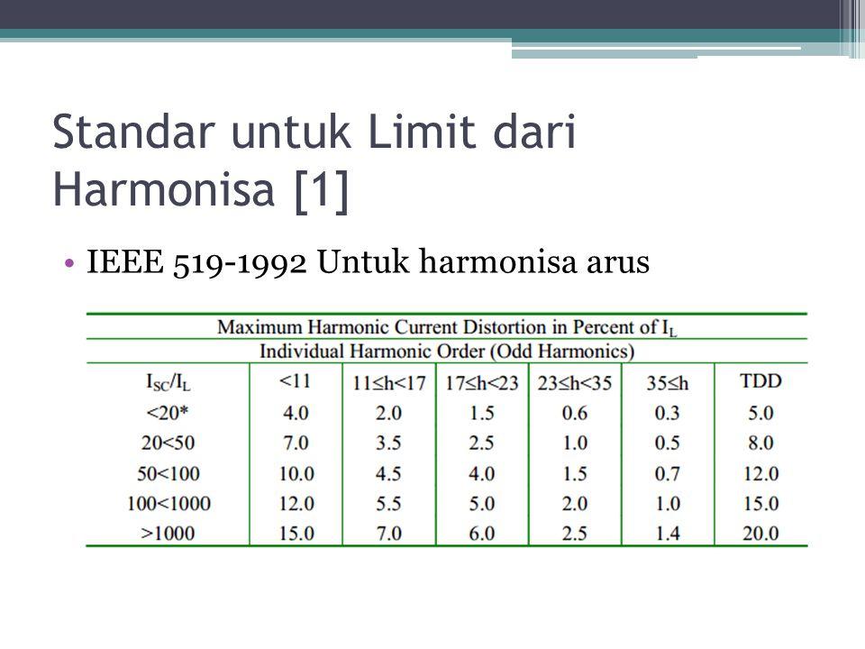 Standar untuk Limit dari Harmonisa [1] IEEE 519-1992 Untuk harmonisa arus
