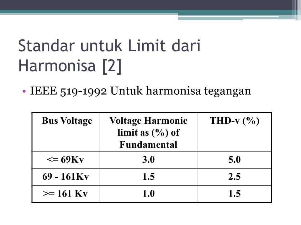 Standar untuk Limit dari Harmonisa [2] IEEE 519-1992 Untuk harmonisa tegangan Bus VoltageVoltage Harmonic limit as (%) of Fundamental THD-v (%) <= 69K