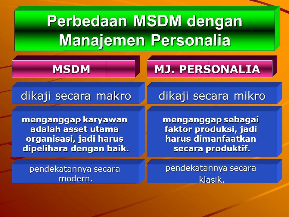 Persamaan MSDM dengan Manajemen Personalia Keduanya merupakan ilmu yang mengatur unsur manusia dalam suatu organisasi, agar mendukung terwujudnya tuju