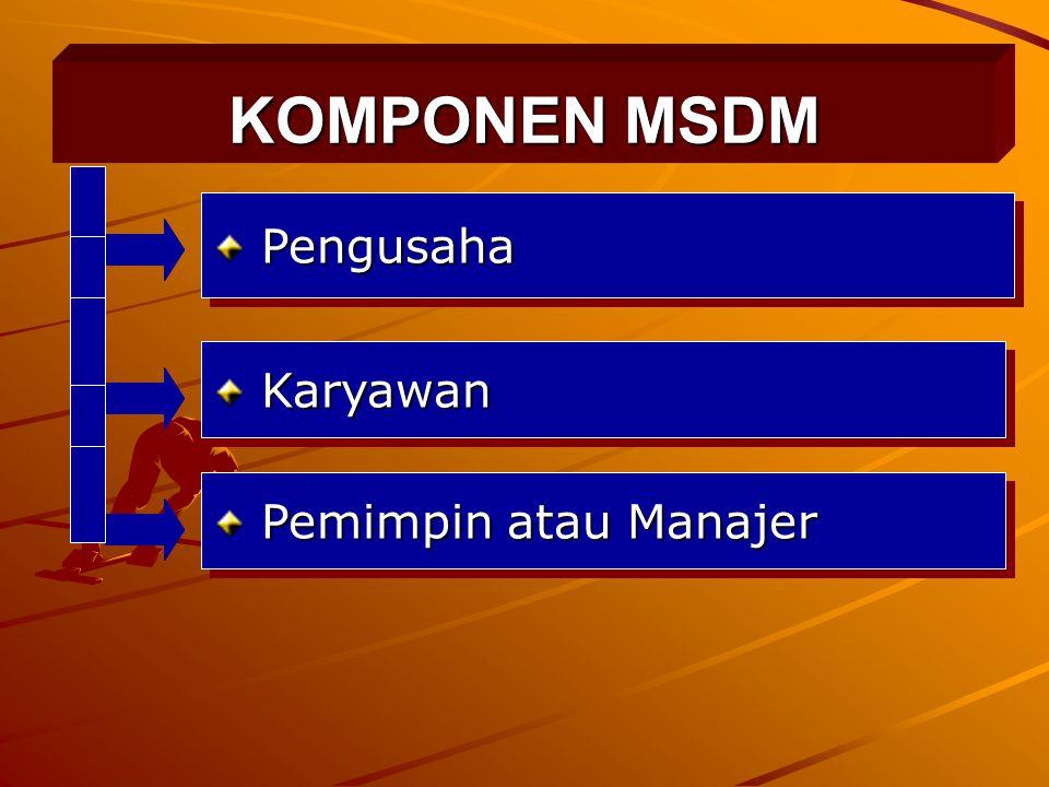 Perbedaan MSDM dengan Manajemen Personalia MSDM MJ. PERSONALIA MSDM dikaji secara makro dikaji secara mikro menganggap karyawan adalah asset utama org