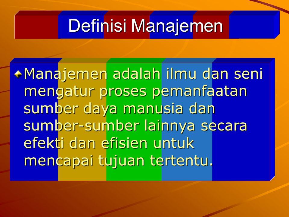 Manajemen berasal dari kata to manage, artinya mengatur. Timbul pertanyaan! Apa yang diatur ? Apa yang diatur ? Apa tujuannya diatur ? Apa tujuannya d