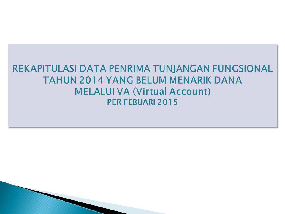 REKAPITULASI DATA PENRIMA TUNJANGAN FUNGSIONAL TAHUN 2014 YANG BELUM MENARIK DANA MELALUI VA (Virtual Account) PER FEBUARI 2015 REKAPITULASI DATA PENRIMA TUNJANGAN FUNGSIONAL TAHUN 2014 YANG BELUM MENARIK DANA MELALUI VA (Virtual Account) PER FEBUARI 2015