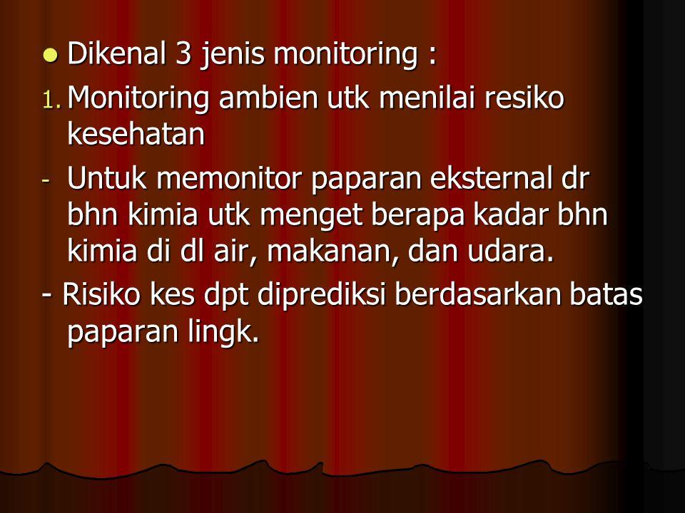 Dikenal 3 jenis monitoring : Dikenal 3 jenis monitoring : 1. Monitoring ambien utk menilai resiko kesehatan - Untuk memonitor paparan eksternal dr bhn