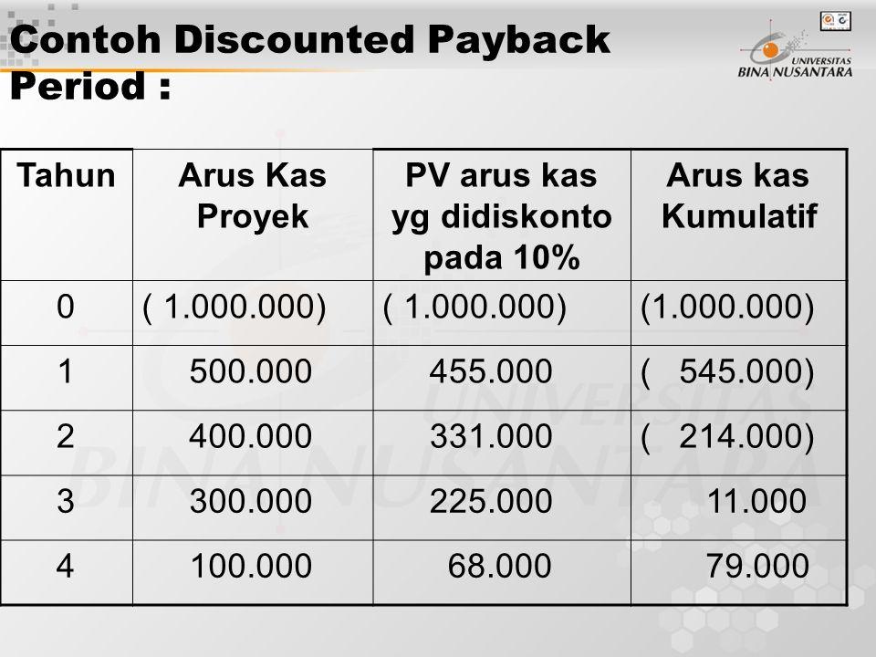 Contoh Discounted Payback Period : TahunArus Kas Proyek PV arus kas yg didiskonto pada 10% Arus kas Kumulatif 0( 1.000.000) 1 500.000 455.000( 545.000