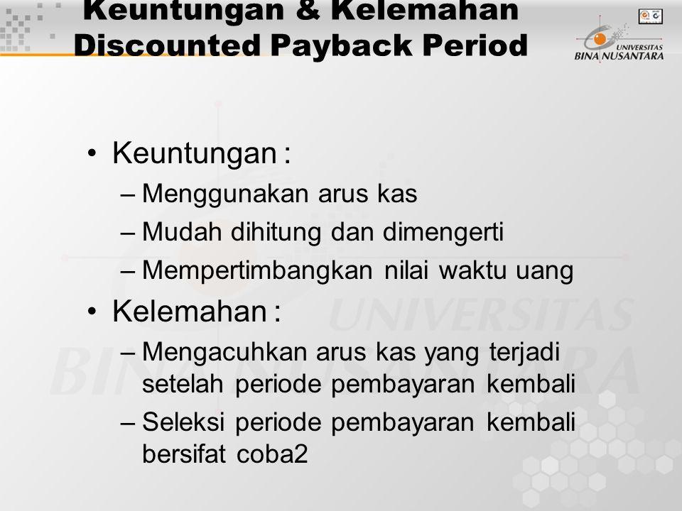 Keuntungan & Kelemahan Discounted Payback Period Keuntungan : –Menggunakan arus kas –Mudah dihitung dan dimengerti –Mempertimbangkan nilai waktu uang