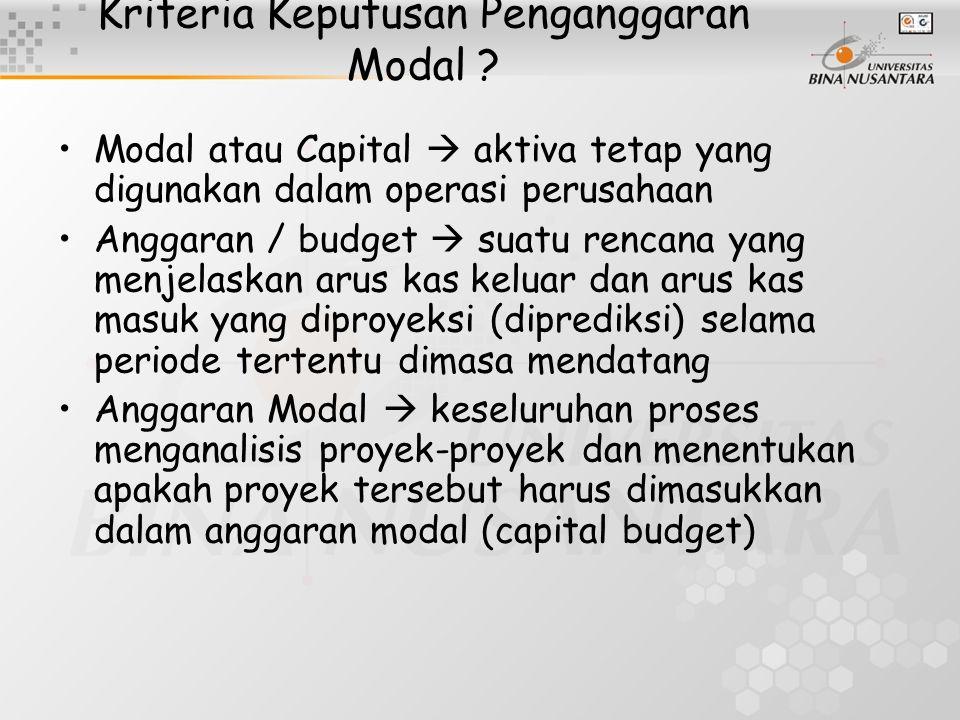 Kriteria Keputusan Penganggaran Modal ? Modal atau Capital  aktiva tetap yang digunakan dalam operasi perusahaan Anggaran / budget  suatu rencana ya