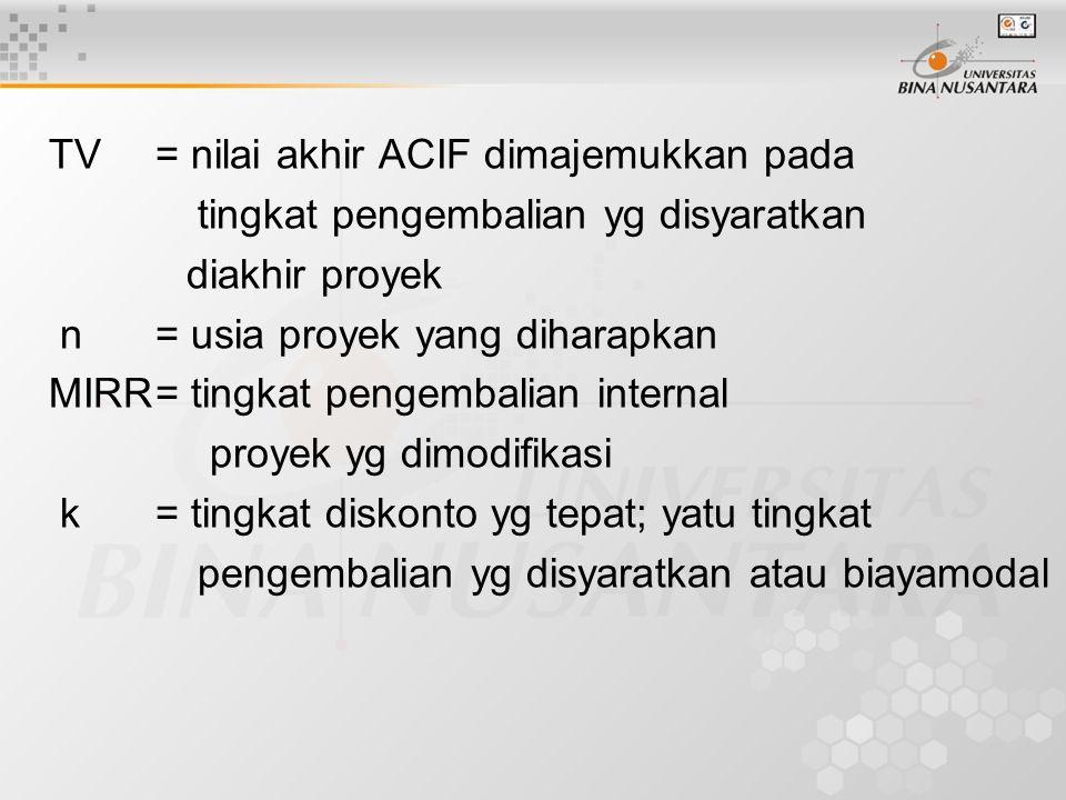 TV= nilai akhir ACIF dimajemukkan pada tingkat pengembalian yg disyaratkan diakhir proyek n= usia proyek yang diharapkan MIRR= tingkat pengembalian in