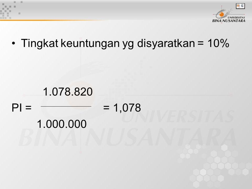 Tingkat keuntungan yg disyaratkan = 10% 1.078.820 PI = = 1,078 1.000.000