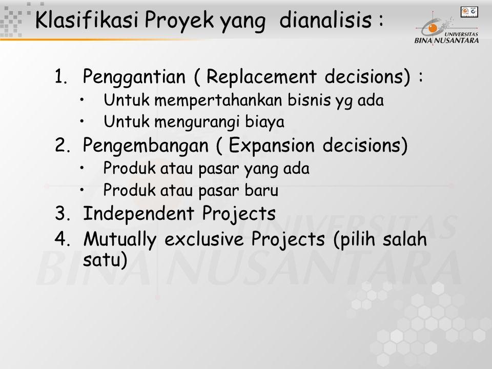Klasifikasi Proyek yang dianalisis : 1.Penggantian ( Replacement decisions) : Untuk mempertahankan bisnis yg ada Untuk mengurangi biaya 2.Pengembangan