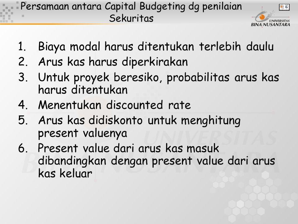 Persamaan antara Capital Budgeting dg penilaian Sekuritas 1.Biaya modal harus ditentukan terlebih daulu 2.Arus kas harus diperkirakan 3.Untuk proyek b