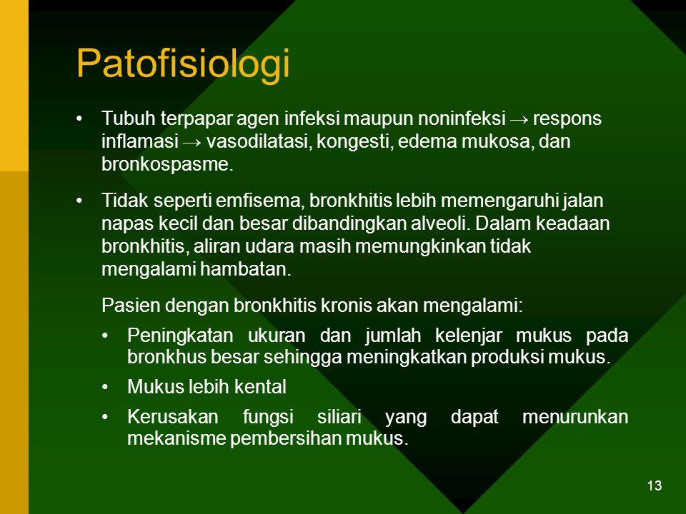 Patofisiologi Tubuh terpapar agen infeksi maupun noninfeksi → respons inflamasi → vasodilatasi, kongesti, edema mukosa, dan bronkospasme. Tidak sepert